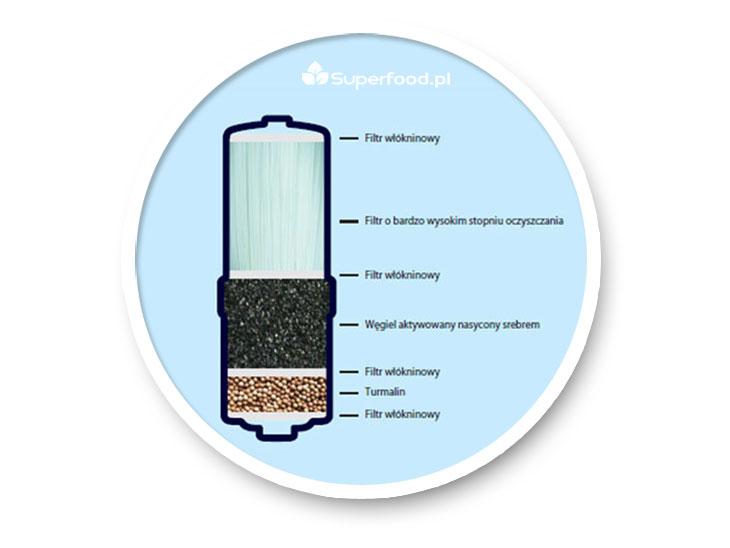 Filtr do wody Biostone